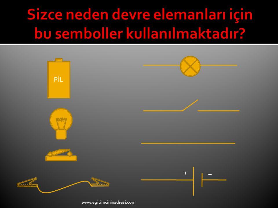 PİL + - www.egitimcininadresi.com