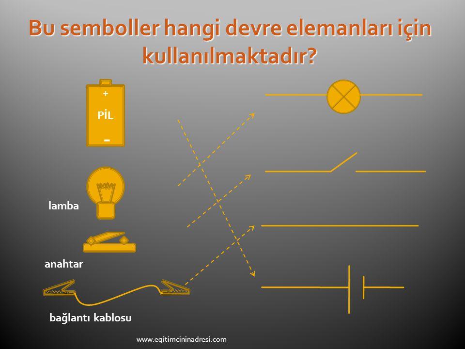 Bu semboller hangi devre elemanları için kullanılmaktadır? lamba anahtar bağlantı kablosu PİL + - www.egitimcininadresi.com
