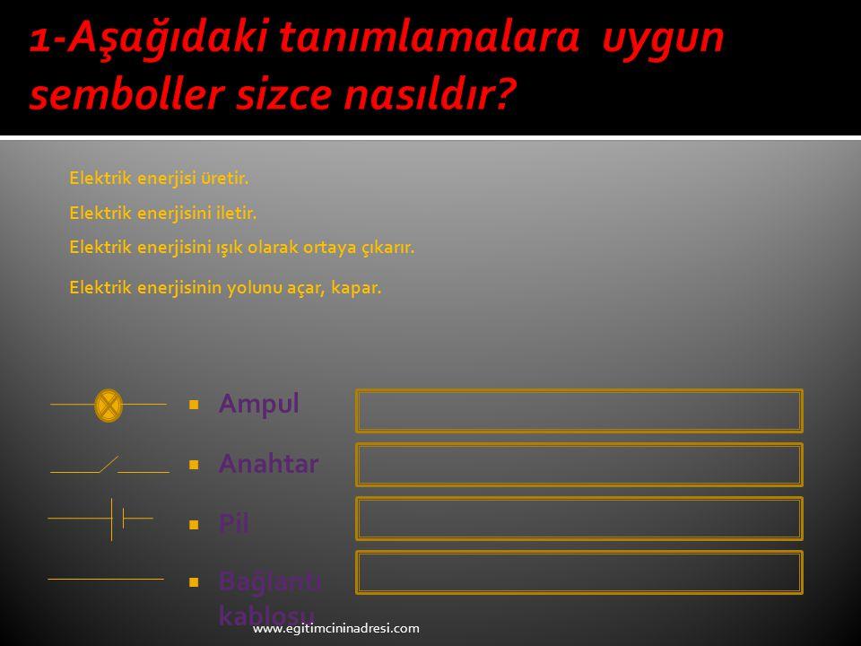  Ampul  Anahtar  Pil  Bağlantı kablosu Elektrik enerjisi üretir. Elektrik enerjisini iletir. Elektrik enerjisini ışık olarak ortaya çıkarır. Elekt