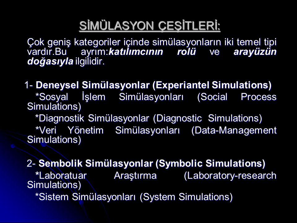 SİMÜLASYON ÇEŞİTLERİ: Çok geniş kategoriler içinde simülasyonların iki temel tipi vardır.Bu ayrım:katılımcının rolü ve arayüzün doğasıyla ilgilidir.