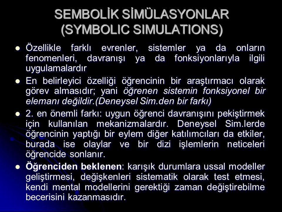 SEMBOLİK SİMÜLASYONLAR (SYMBOLIC SIMULATIONS) Özellikle farklı evrenler, sistemler ya da onların fenomenleri, davranışı ya da fonksiyonlarıyla ilgili uygulamalardır Özellikle farklı evrenler, sistemler ya da onların fenomenleri, davranışı ya da fonksiyonlarıyla ilgili uygulamalardır En belirleyici özelliği öğrencinin bir araştırmacı olarak görev almasıdır; yani öğrenen sistemin fonksiyonel bir elemanı değildir.(Deneysel Sim.den bir farkı) En belirleyici özelliği öğrencinin bir araştırmacı olarak görev almasıdır; yani öğrenen sistemin fonksiyonel bir elemanı değildir.(Deneysel Sim.den bir farkı) 2.