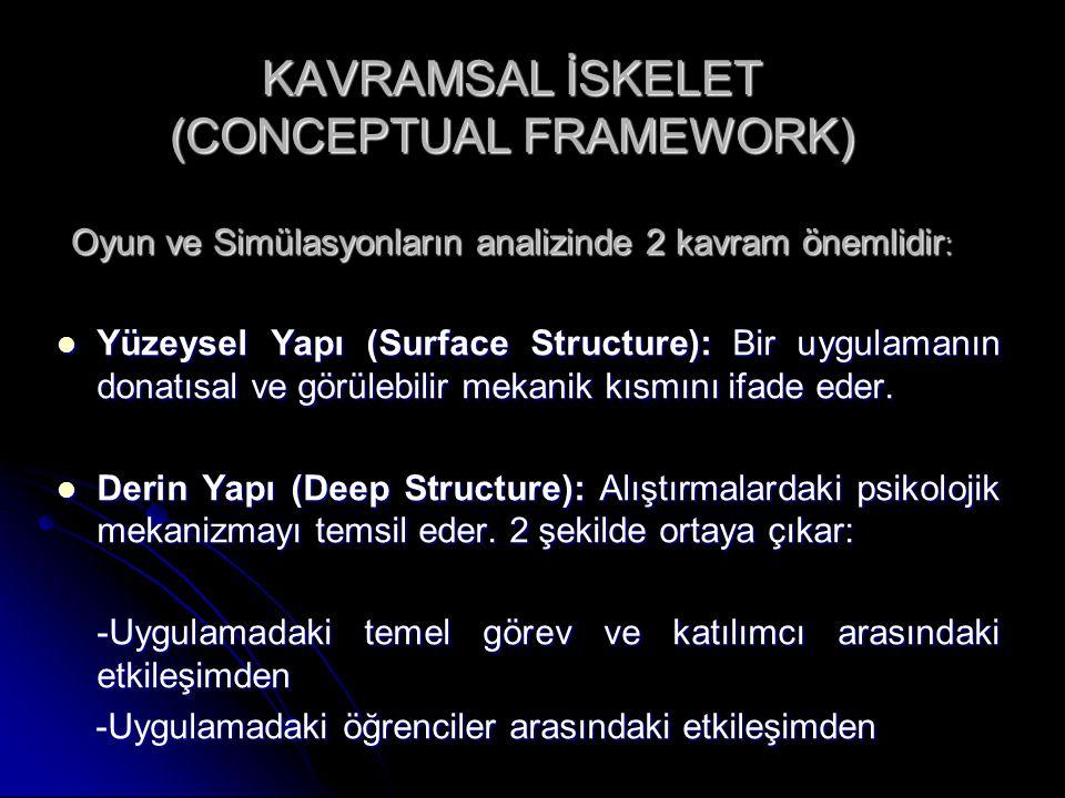 KAVRAMSAL İSKELET (CONCEPTUAL FRAMEWORK) Oyun ve Simülasyonların analizinde 2 kavram önemlidir : Yüzeysel Yapı (Surface Structure): Bir uygulamanın donatısal ve görülebilir mekanik kısmını ifade eder.