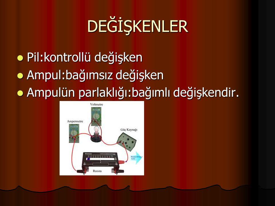 DEĞİŞKENLER Pil:kontrollü değişken Pil:kontrollü değişken Ampul:bağımsız değişken Ampul:bağımsız değişken Ampulün parlaklığı:bağımlı değişkendir. Ampu