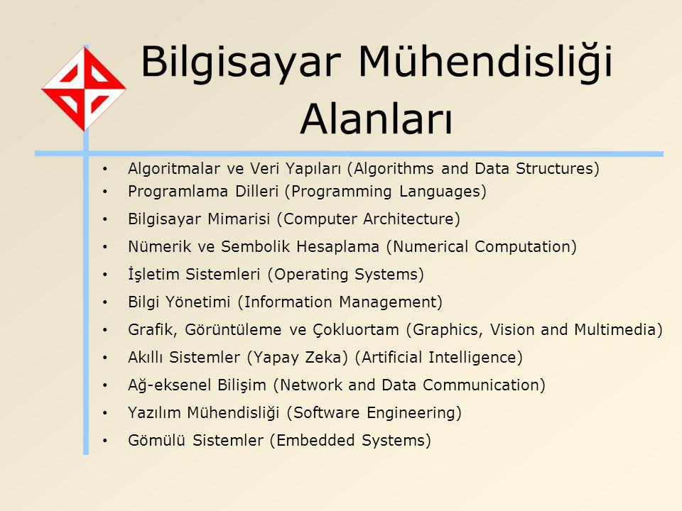 Bilgisayar Mühendisliği Alanları Algoritmalar ve Veri Yapıları (Algorithms and Data Structures) Programlama Dilleri (Programming Languages) Bilgisayar Mimarisi (Computer Architecture) Nümerik ve Sembolik Hesaplama (Numerical Computation) İşletim Sistemleri (Operating Systems) Bilgi Yönetimi (Information Management) Grafik, Görüntüleme ve Çokluortam (Graphics, Vision and Multimedia) Akıllı Sistemler (Yapay Zeka) (Artificial Intelligence) Ağ-eksenel Bilişim (Network and Data Communication) Yazılım Mühendisliği (Software Engineering) Gömülü Sistemler (Embedded Systems)
