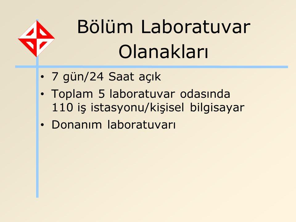 Bölüm Laboratuvar Olanakları 7 gün/24 Saat açık Toplam 5 laboratuvar odasında 110 iş istasyonu/kişisel bilgisayar Donanım laboratuvarı