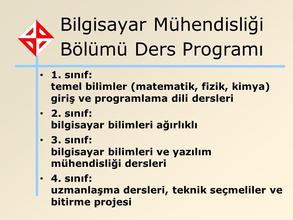Bilgisayar Mühendisliği Bölümü Ders Programı 1. sınıf: temel bilimler (matematik, fizik, kimya) giriş ve programlama dili dersleri 2. sınıf: bilgisaya