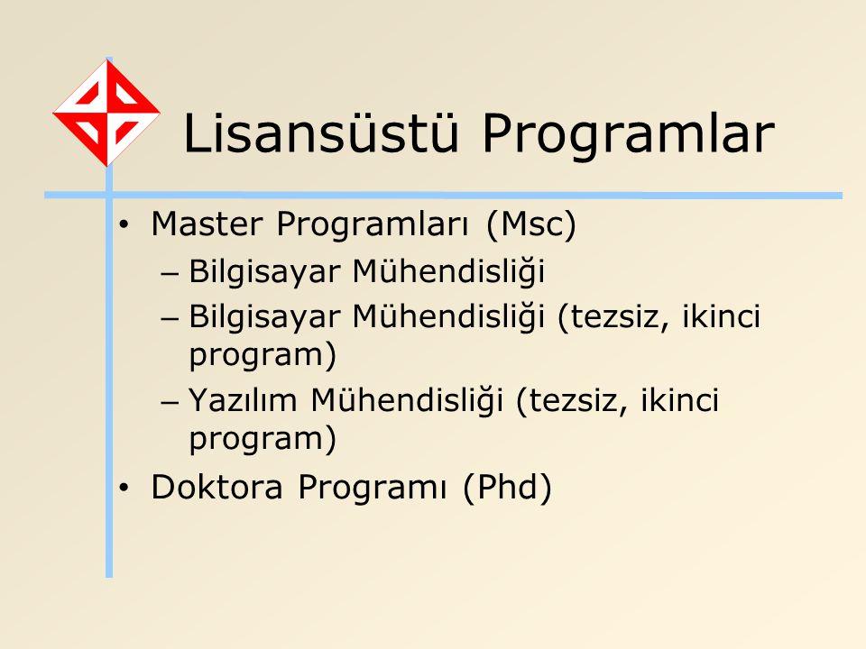 Lisansüstü Programlar Master Programları (Msc) – Bilgisayar Mühendisliği – Bilgisayar Mühendisliği (tezsiz, ikinci program) – Yazılım Mühendisliği (te