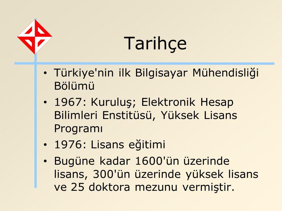 Tarihçe Türkiye'nin ilk Bilgisayar Mühendisliği Bölümü 1967: Kuruluş; Elektronik Hesap Bilimleri Enstitüsü, Yüksek Lisans Programı 1976: Lisans eğitim