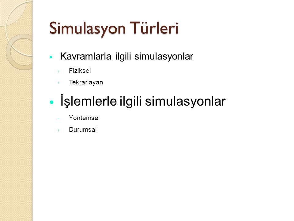 Simulasyon Türleri Kavramlarla ilgili simulasyonlar ◦ Fiziksel ◦ Tekrarlayan İşlemlerle ilgili simulasyonlar ◦ Yöntemsel ◦ Durumsal
