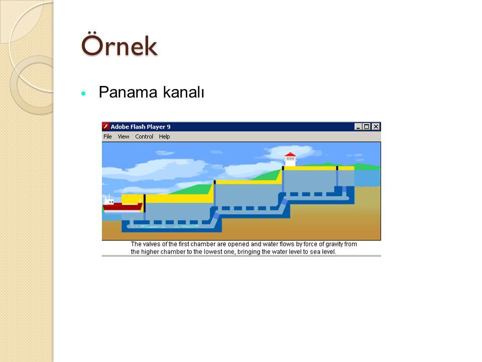 Örnek Panama kanalı