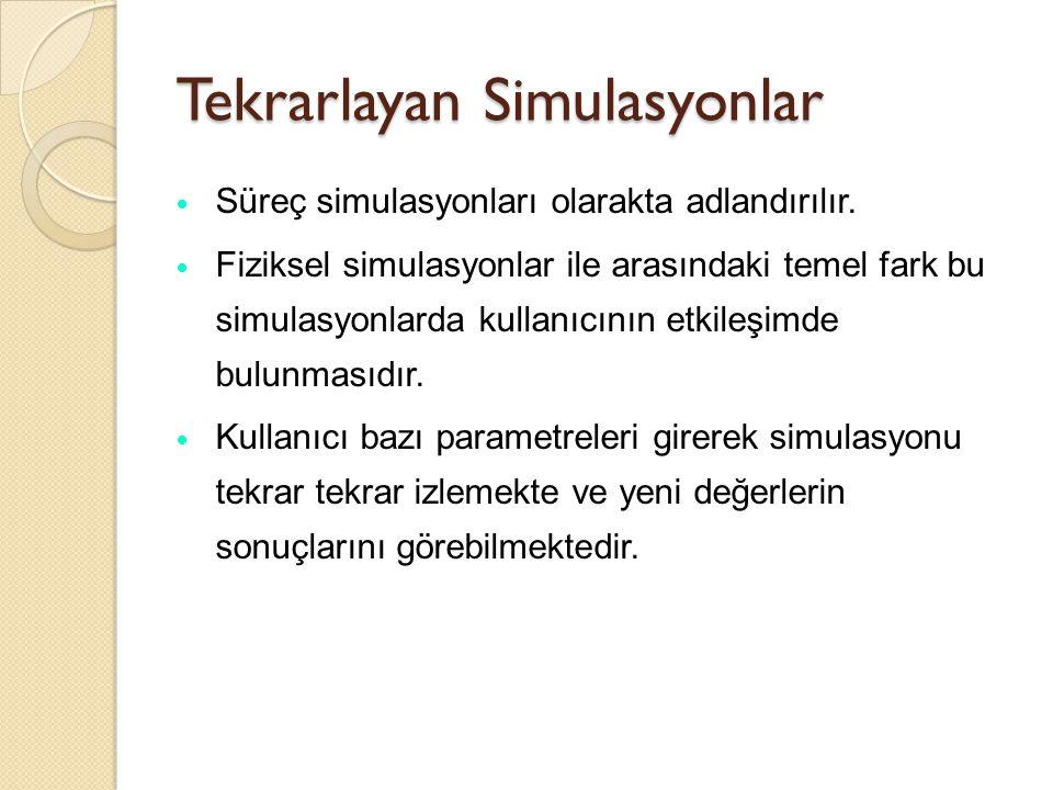 Tekrarlayan Simulasyonlar Süreç simulasyonları olarakta adlandırılır. Fiziksel simulasyonlar ile arasındaki temel fark bu simulasyonlarda kullanıcının