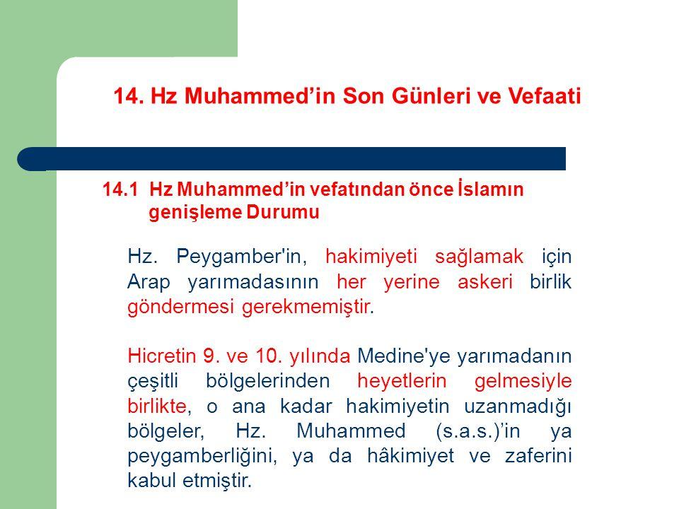 14. Hz Muhammed'in Son Günleri ve Vefaati 14.1 Hz Muhammed'in vefatından önce İslamın genişleme Durumu Hz. Peygamber'in, hakimiyeti sağlamak için Arap