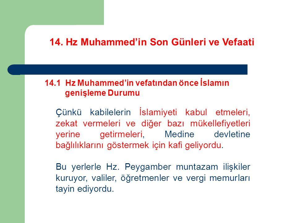 14. Hz Muhammed'in Son Günleri ve Vefaati 14.1 Hz Muhammed'in vefatından önce İslamın genişleme Durumu Çünkü kabilelerin İslamiyeti kabul etmeleri, ze