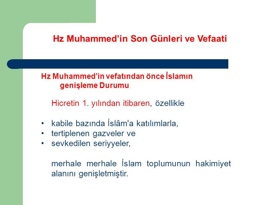 14.Hz Muhammed'in Son Günleri ve Vefaati 14.4 Hz Peygamberin Vefatı Son günlerini Hz.