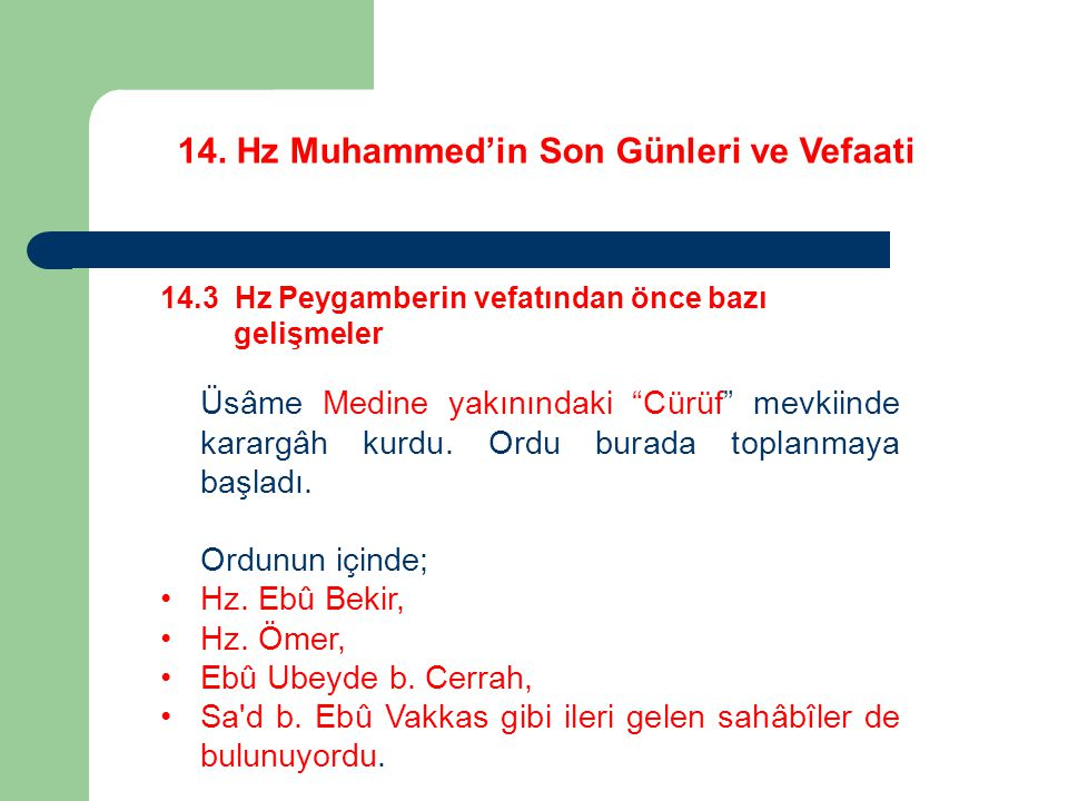 """14. Hz Muhammed'in Son Günleri ve Vefaati 14.3 Hz Peygamberin vefatından önce bazı gelişmeler Üsâme Medine yakınındaki """"Cürüf"""" mevkiinde karargâh kurd"""
