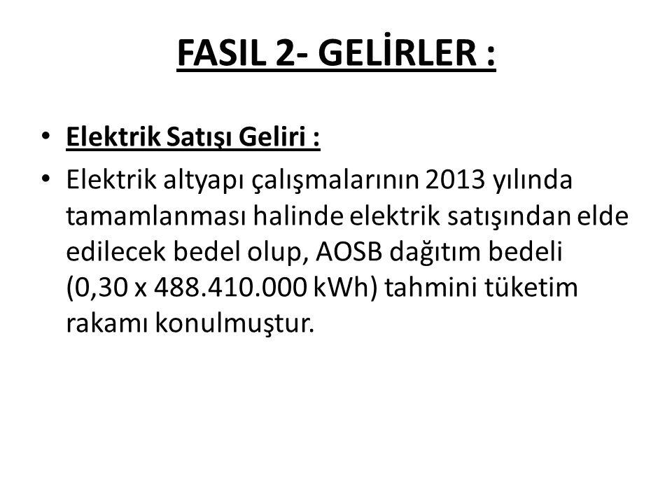 FASIL 2- GELİRLER : Elektrik Satışı Geliri : Elektrik altyapı çalışmalarının 2013 yılında tamamlanması halinde elektrik satışından elde edilecek bedel olup, AOSB dağıtım bedeli (0,30 x 488.410.000 kWh) tahmini tüketim rakamı konulmuştur.