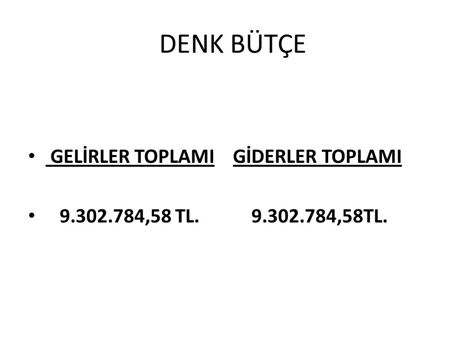 DENK BÜTÇE GELİRLER TOPLAMI GİDERLER TOPLAMI 9.302.784,58 TL. 9.302.784,58TL.