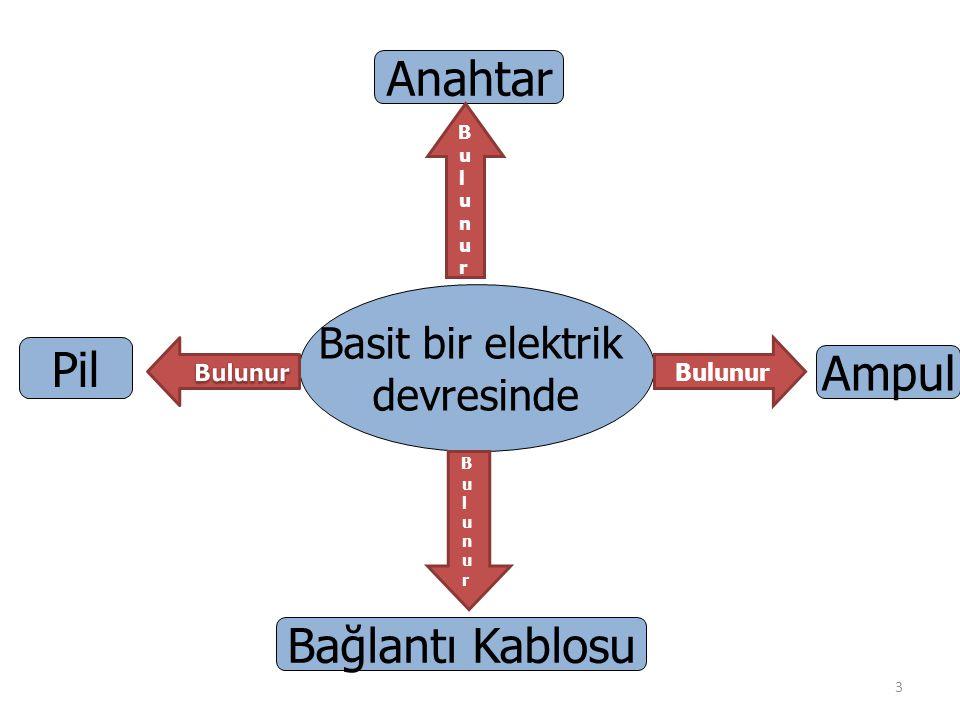 Basit bir elektrik devresinde Bulunur Ampul Bağlantı Kablosu Pil Anahtar B u l u n u r B u l u n u r 3