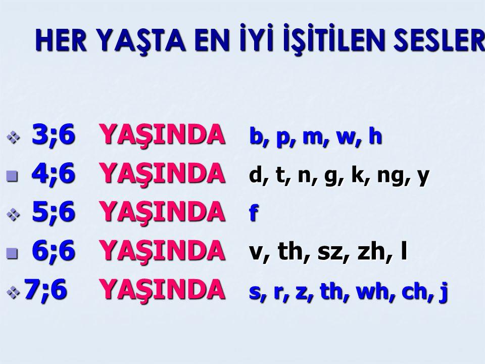 HER YAŞTA EN İYİ İŞİTİLEN SESLER  3 3 3 3;6 YAŞINDA b, p, m, w, h 4 4;6 Y YAŞINDA d, t, n, g, k, ng, y  5 5 5 5;6 YAŞINDA f 6 6;6 YAŞINDA v v,