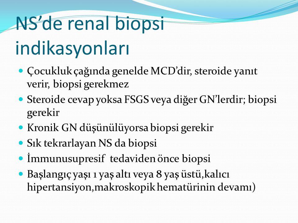 NS'de renal biopsi indikasyonları Çocukluk çağında genelde MCD'dir, steroide yanıt verir, biopsi gerekmez Steroide cevap yoksa FSGS veya diğer GN'lerd