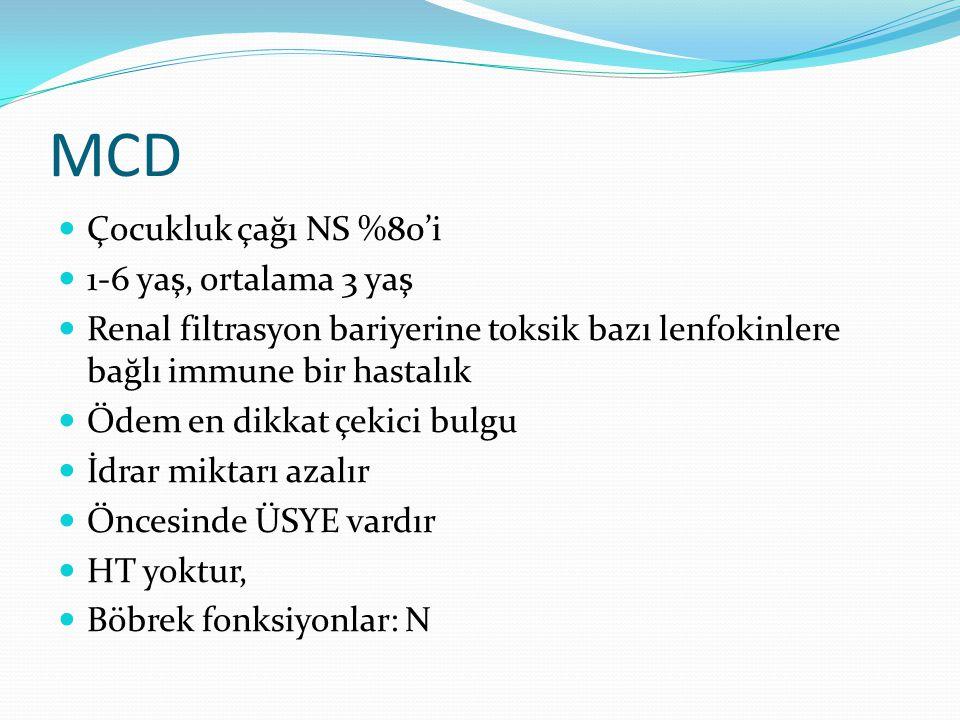 MCD Çocukluk çağı NS %80'i 1-6 yaş, ortalama 3 yaş Renal filtrasyon bariyerine toksik bazı lenfokinlere bağlı immune bir hastalık Ödem en dikkat çekic