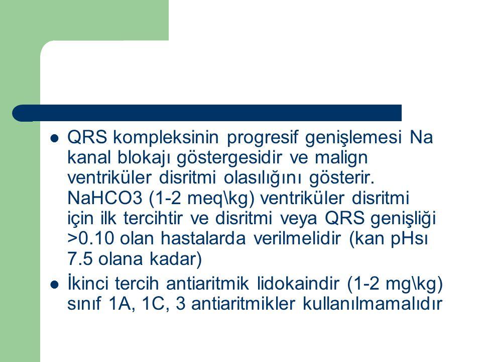 QRS kompleksinin progresif genişlemesi Na kanal blokajı göstergesidir ve malign ventriküler disritmi olasılığını gösterir. NaHCO3 (1-2 meq\kg) ventrik