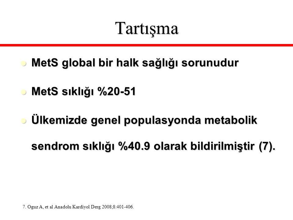 Tartışma MetS global bir halk sağlığı sorunudur MetS global bir halk sağlığı sorunudur MetS sıklığı %20-51 MetS sıklığı %20-51 Ülkemizde genel populas