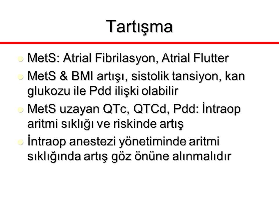 Tartışma MetS: Atrial Fibrilasyon, Atrial Flutter MetS: Atrial Fibrilasyon, Atrial Flutter MetS & BMI artışı, sistolik tansiyon, kan glukozu ile Pdd i