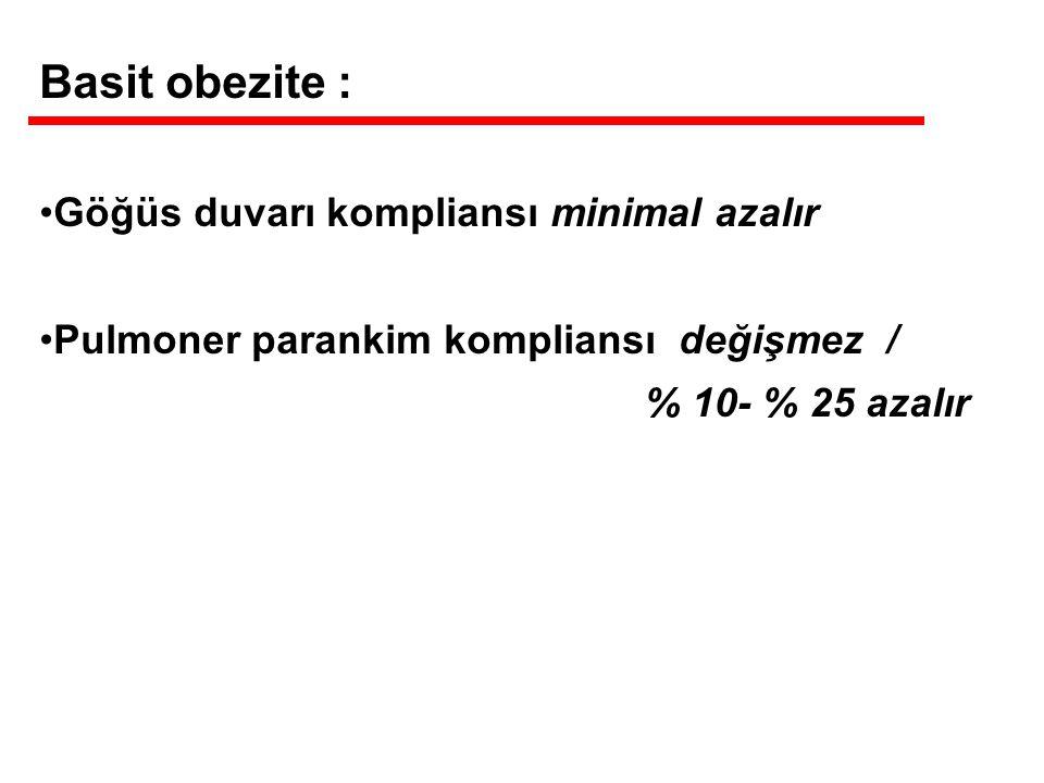 Basit obezite : Göğüs duvarı kompliansı minimal azalır Pulmoner parankim kompliansı değişmez / % 10- % 25 azalır