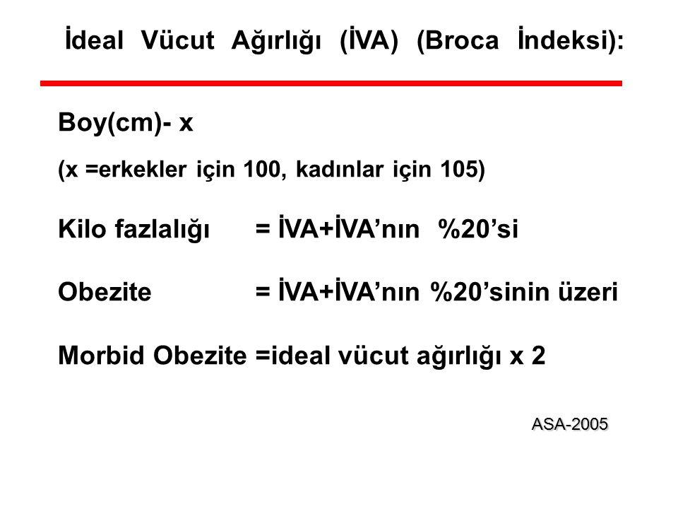 İdeal Vücut Ağırlığı (İVA) (Broca İndeksi): Boy(cm)- x (x =erkekler için 100, kadınlar için 105) Kilo fazlalığı = İVA+İVA'nın %20'si Obezite = İVA+İVA