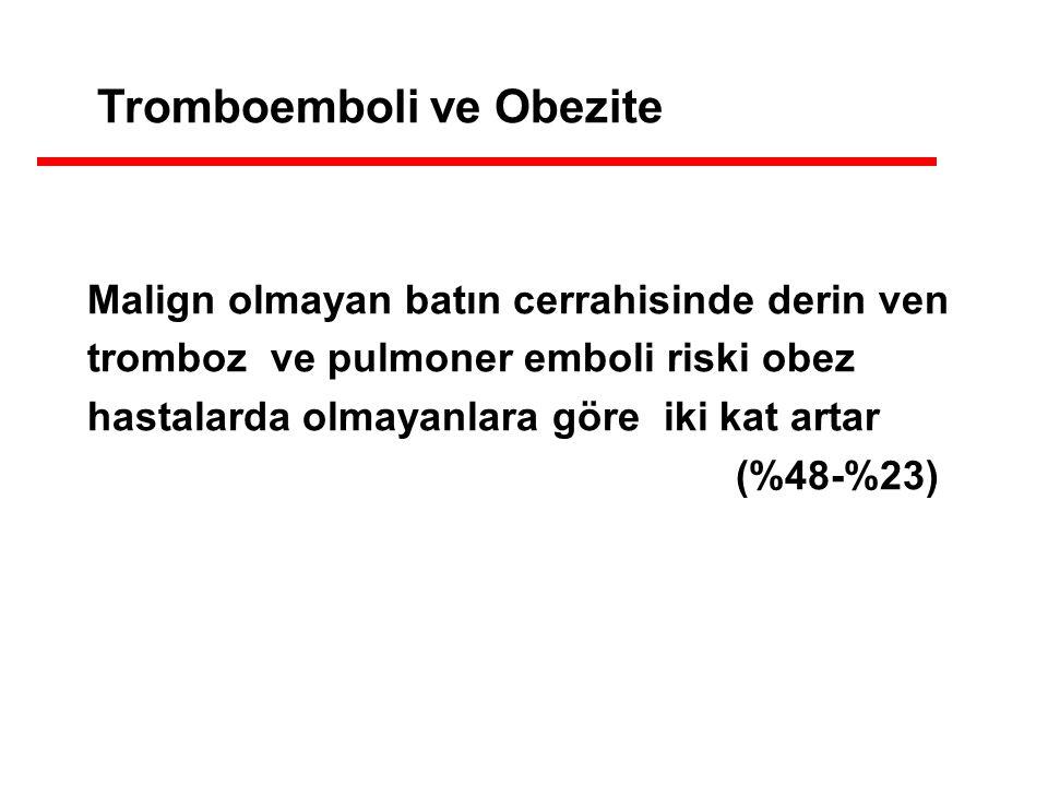 Tromboemboli ve Obezite Malign olmayan batın cerrahisinde derin ven tromboz ve pulmoner emboli riski obez hastalarda olmayanlara göre iki kat artar (%