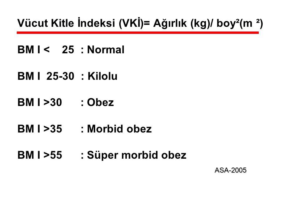 Vücut Kitle İndeksi (VKİ)= Ağırlık (kg)/ boy²(m ²) BM I < 25 : Normal BM I 25-30 : Kilolu BM I >30 : Obez BM I >35 : Morbid obez BM I >55 : Süper morb