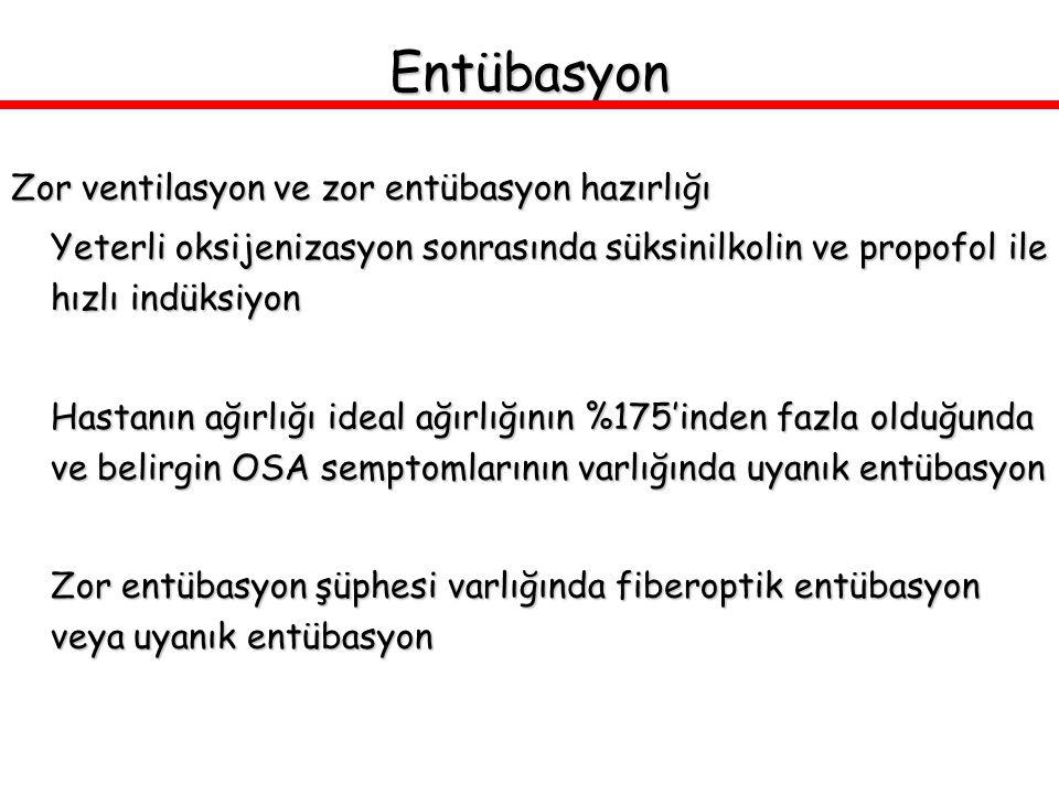 Entübasyon Zor ventilasyon ve zor entübasyon hazırlığı Yeterli oksijenizasyon sonrasında süksinilkolin ve propofol ile hızlı indüksiyon Hastanın ağırl