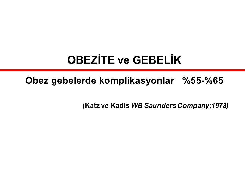 OBEZİTE ve GEBELİK Obez gebelerde komplikasyonlar %55-%65 (Katz ve Kadis WB Saunders Company;1973)