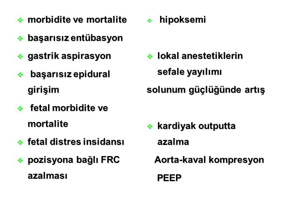  morbidite ve mortalite  başarısız entübasyon  gastrik aspirasyon  başarısız epidural girişim  fetal morbidite ve mortalite  fetal distres insid