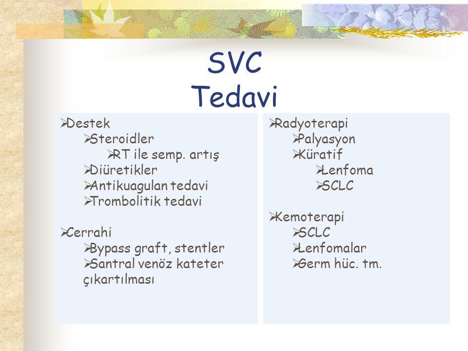 SVC Tedavi  Destek  Steroidler  RT ile semp.