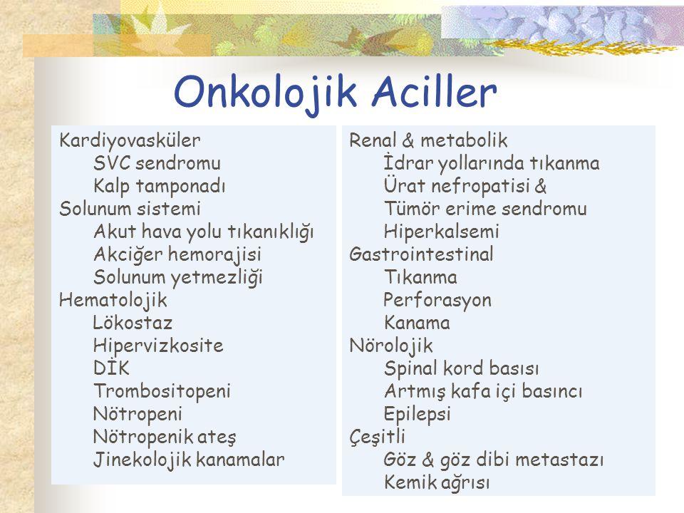 Adrenal Yetmezlik Etyoloji Bilateral surrenal met.