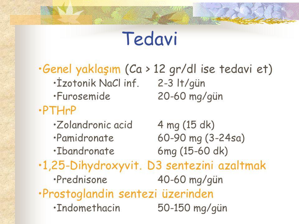 Tedavi Genel yaklaşım (Ca > 12 gr/dl ise tedavi et) İzotonik NaCl inf.2-3 lt/gün Furosemide20-60 mg/gün PTHrP Zolandronic acid 4 mg (15 dk) Pamidronate 60-90 mg (3-24sa) Ibandronate 6mg (15-60 dk) 1,25-Dihydroxyvit.