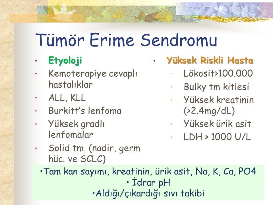Tümör Erime Sendromu Etyoloji Etyoloji Kemoterapiye cevaplı hastalıklar ALL, KLL Burkitt's lenfoma Yüksek gradlı lenfomalar Solid tm.