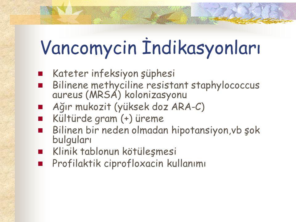 Vancomycin İndikasyonları Kateter infeksiyon şüphesi Bilinene methyciline resistant staphylococcus aureus (MRSA) kolonizasyonu Ağır mukozit (yüksek doz ARA-C) Kültürde gram (+) üreme Bilinen bir neden olmadan hipotansiyon,vb şok bulguları Klinik tablonun kötüleşmesi Profilaktik ciprofloxacin kullanımı