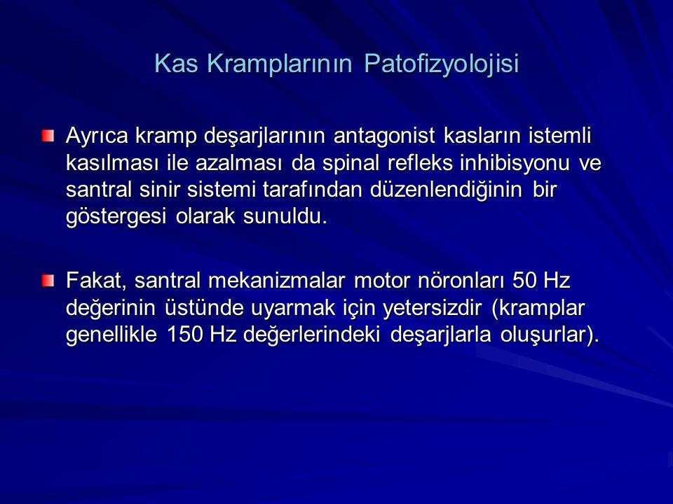Kas Kramplarının Patofizyolojisi Ayrıca kramp deşarjlarının antagonist kasların istemli kasılması ile azalması da spinal refleks inhibisyonu ve santra