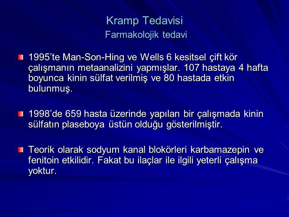 Kramp Tedavisi Farmakolojik tedavi 1995'te Man-Son-Hing ve Wells 6 kesitsel çift kör çalışmanın metaanalizini yapmışlar. 107 hastaya 4 hafta boyunca k