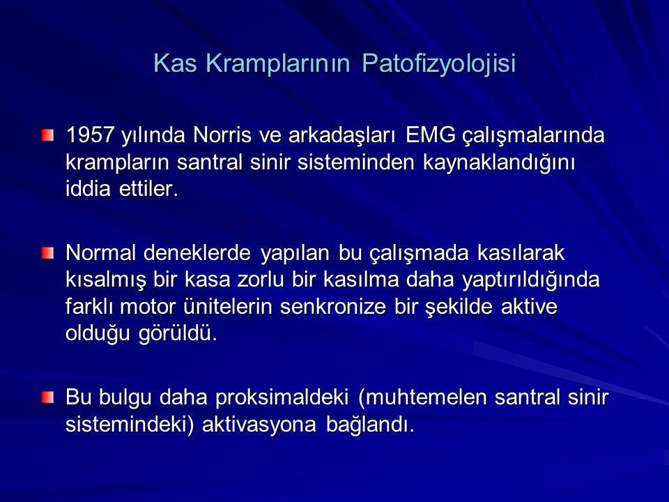 Kas Kramplarının Patofizyolojisi 1957 yılında Norris ve arkadaşları EMG çalışmalarında krampların santral sinir sisteminden kaynaklandığını iddia etti