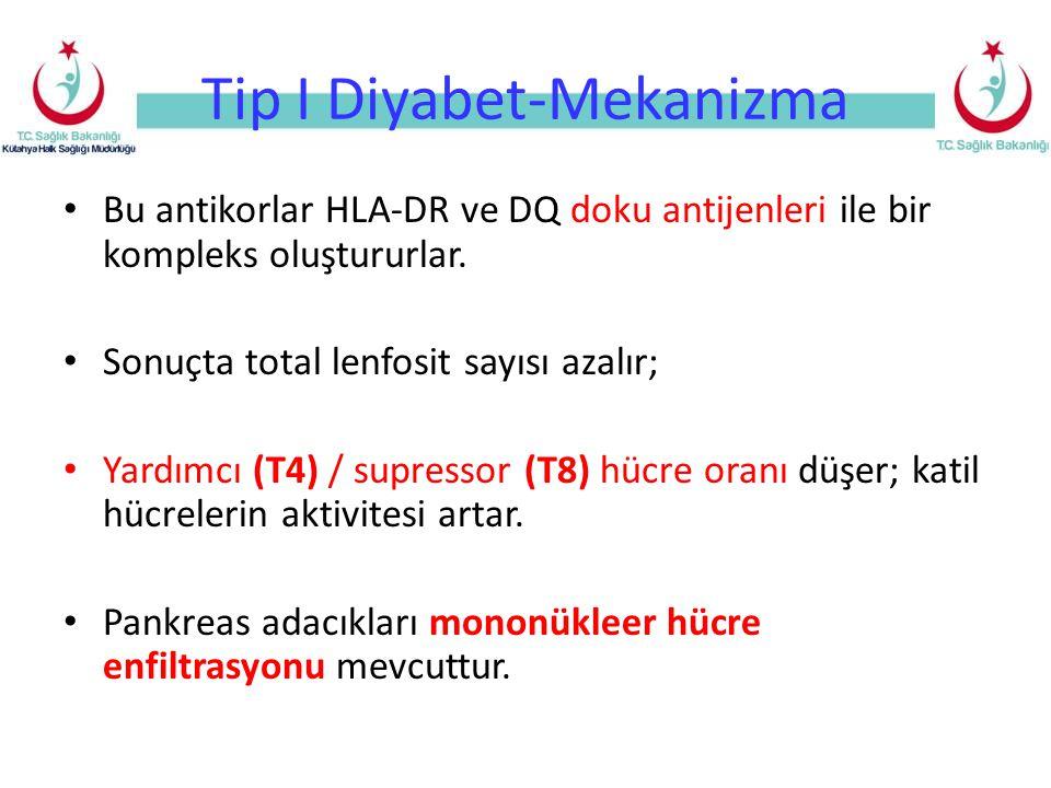 Tip I Diyabet-Mekanizma Bu antikorlar HLA-DR ve DQ doku antijenleri ile bir kompleks oluştururlar. Sonuçta total lenfosit sayısı azalır; Yardımcı (T4)