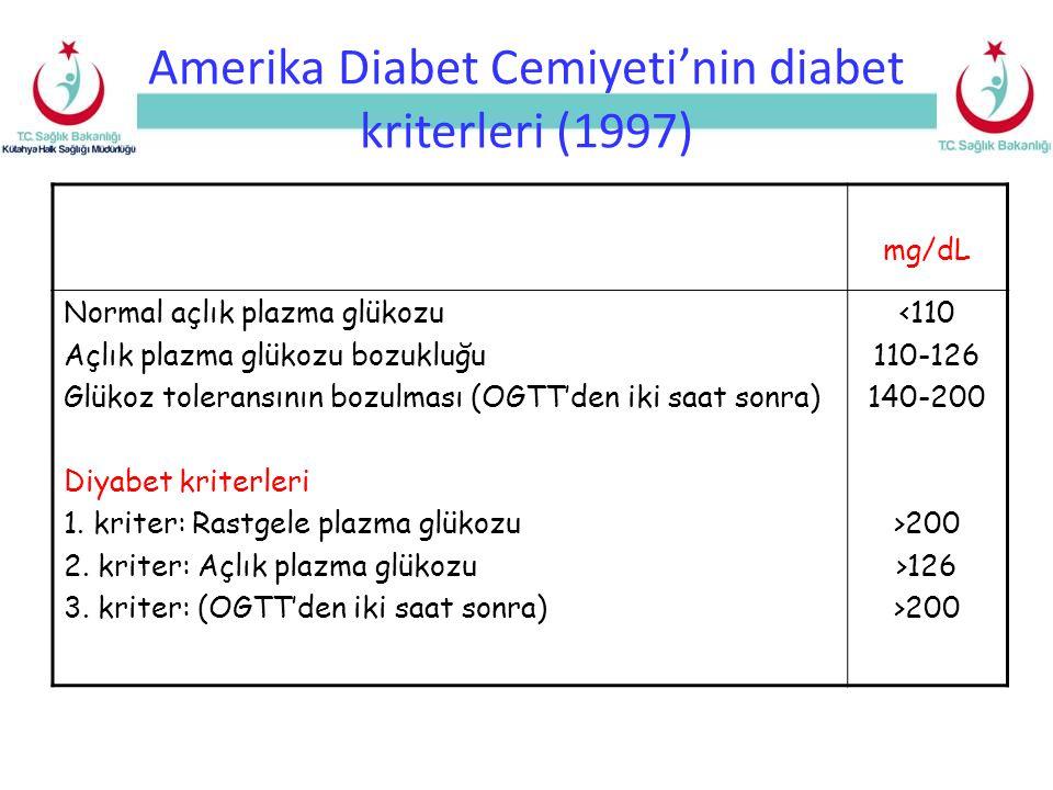 Amerika Diabet Cemiyeti'nin diabet kriterleri (1997) mg/dL Normal açlık plazma glükozu Açlık plazma glükozu bozukluğu Glükoz toleransının bozulması (OGTT'den iki saat sonra) Diyabet kriterleri 1.