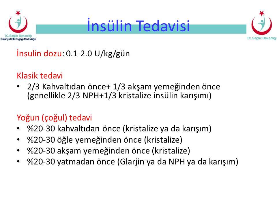 İnsülin Tedavisi İnsulin dozu: 0.1-2.0 U/kg/gün Klasik tedavi 2/3 Kahvaltıdan önce+ 1/3 akşam yemeğinden önce (genellikle 2/3 NPH+1/3 kristalize insülin karışımı) Yoğun (çoğul) tedavi %20-30 kahvaltıdan önce (kristalize ya da karışım) %20-30 öğle yemeğinden önce (kristalize) %20-30 akşam yemeğinden önce (kristalize) %20-30 yatmadan önce (Glarjin ya da NPH ya da karışım)
