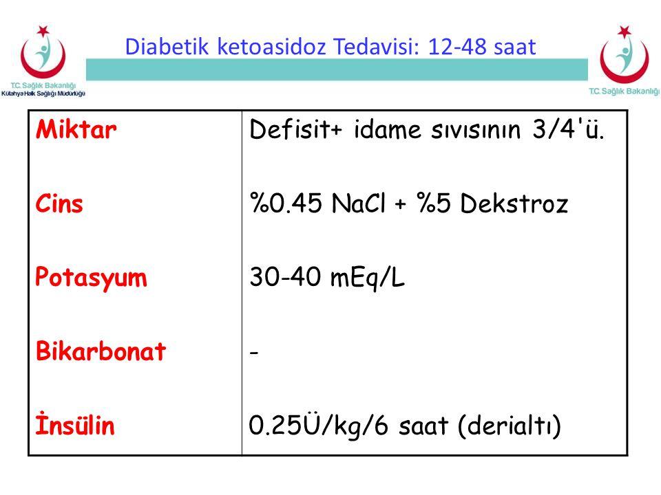Diabetik ketoasidoz Tedavisi: 12-48 saat Miktar Cins Potasyum Bikarbonat İnsülin Defisit+ idame sıvısının 3/4'ü. %0.45 NaCl + %5 Dekstroz 30-40 mEq/L