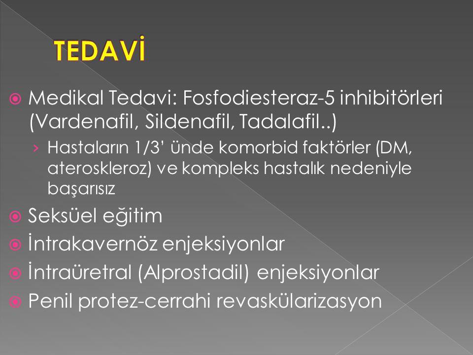  Medikal Tedavi: Fosfodiesteraz-5 inhibitörleri (Vardenafil, Sildenafil, Tadalafil..) › Hastaların 1/3' ünde komorbid faktörler (DM, ateroskleroz) ve