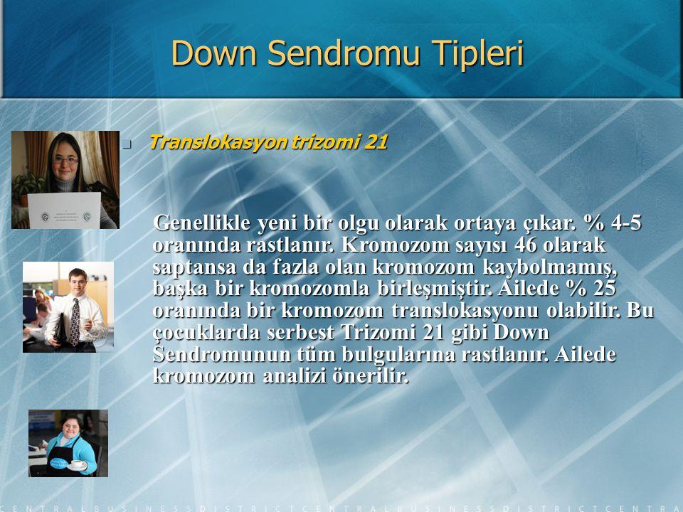 Down Sendromu Tipleri Translokasyon trizomi 21 Translokasyon trizomi 21 Genellikle yeni bir olgu olarak ortaya çıkar. % 4-5 oranında rastlanır. Kromoz