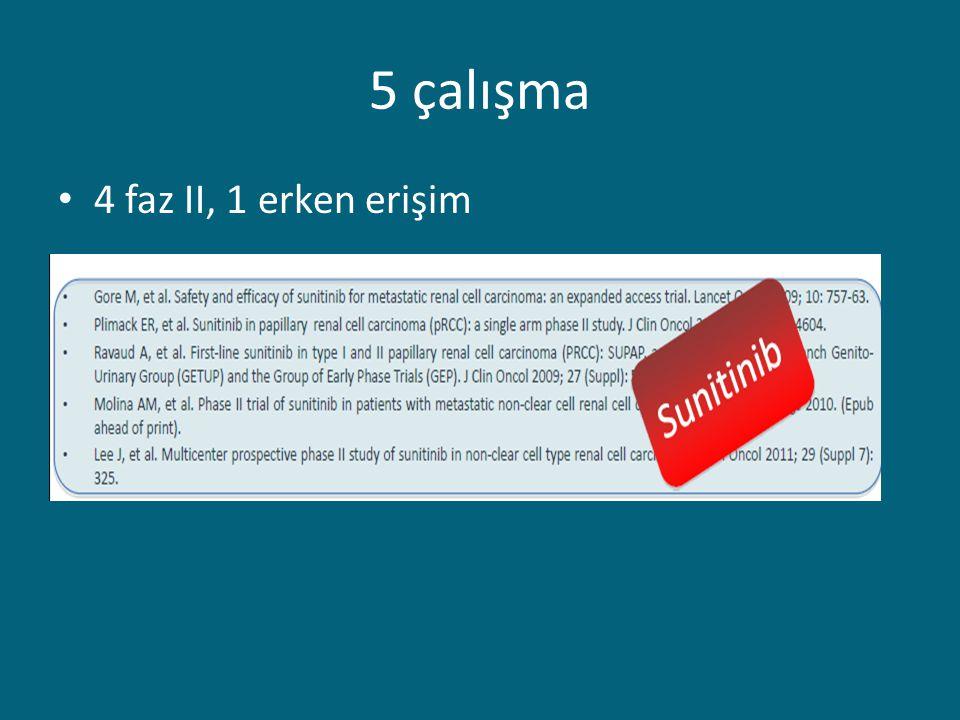 5 çalışma 4 faz II, 1 erken erişim